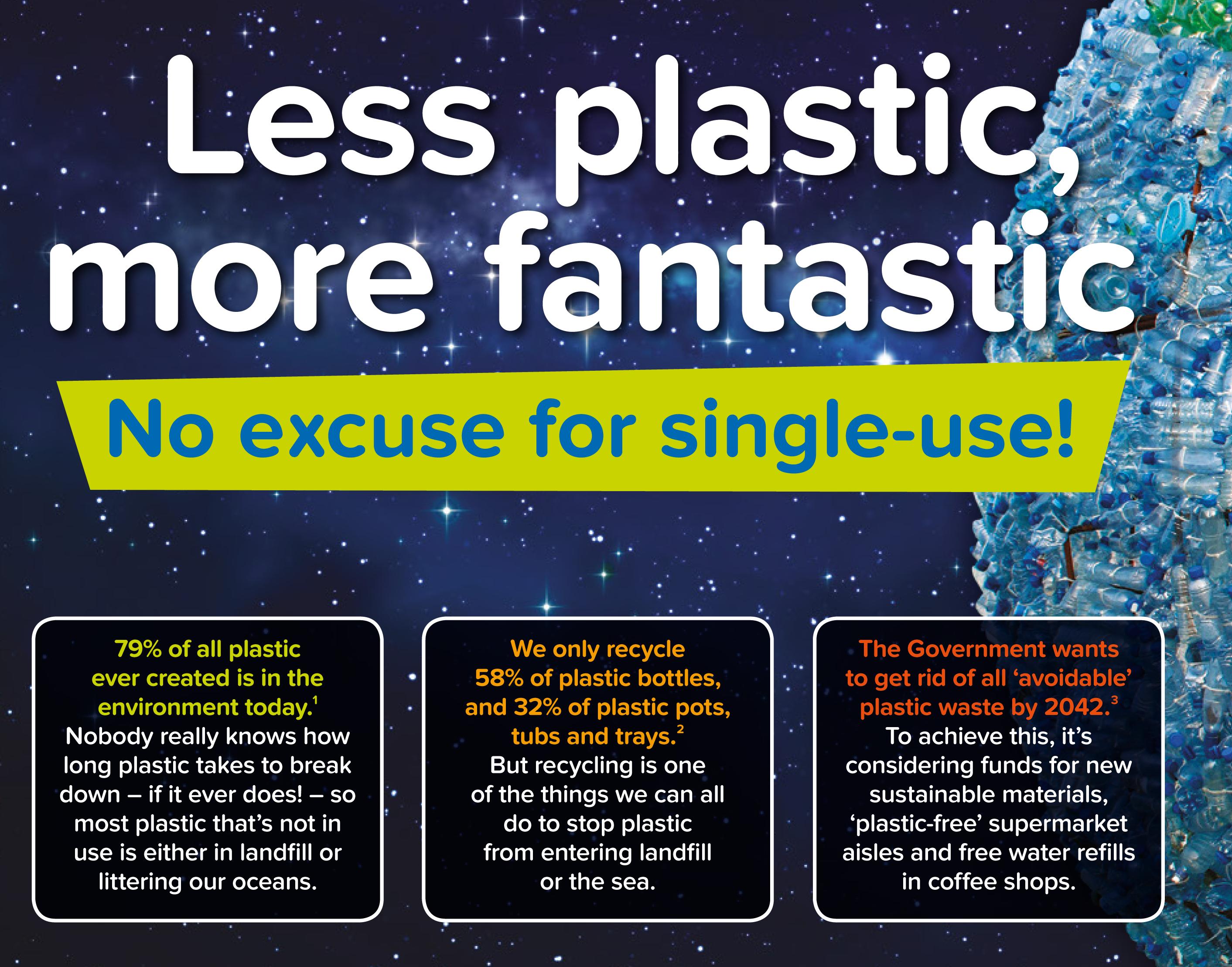 The Pod Less Plastic More Fantastic Poster